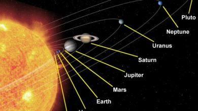 Anatomi Sistem Tata Surya Kita
